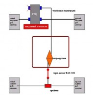Гидроручник с фиксатором с регулятором тормозного баланса
